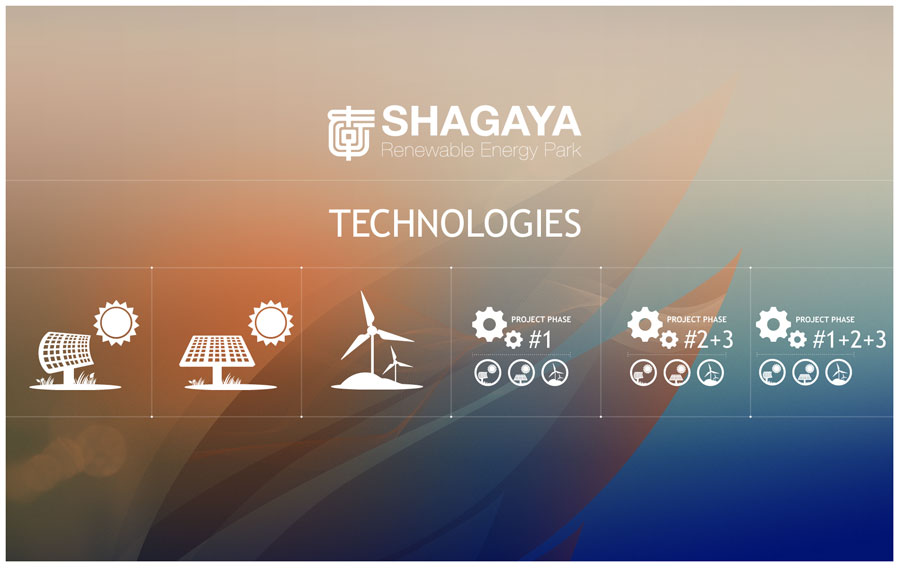 Website designs for SHAGAYA | Renewable Energy Park project by KISR